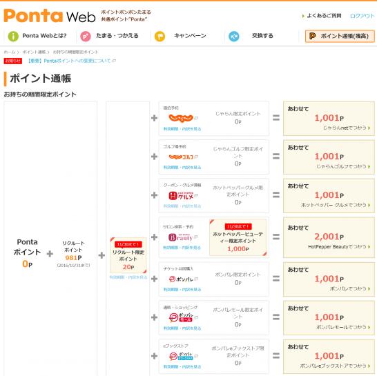 Ponta Webのポイント内訳画面