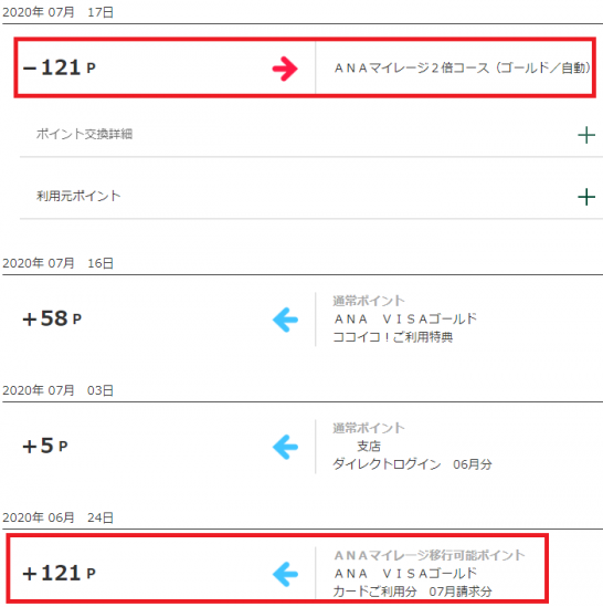 三井住友カードのVポイントのANAマイレージ自動移行の明細